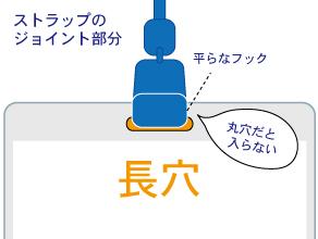 長穴タイプのスタッフパスにストラップを通したイメージ